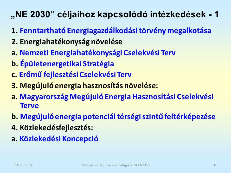 """""""NE 2030 céljaihoz kapcsolódó intézkedések - 1"""