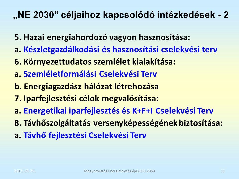 """""""NE 2030 céljaihoz kapcsolódó intézkedések - 2"""