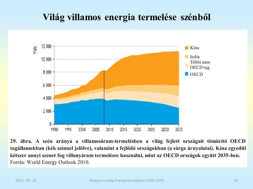 Világ villamos energia termelése szénből