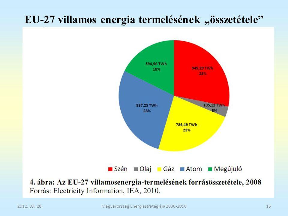 """EU-27 villamos energia termelésének """"összetétele"""