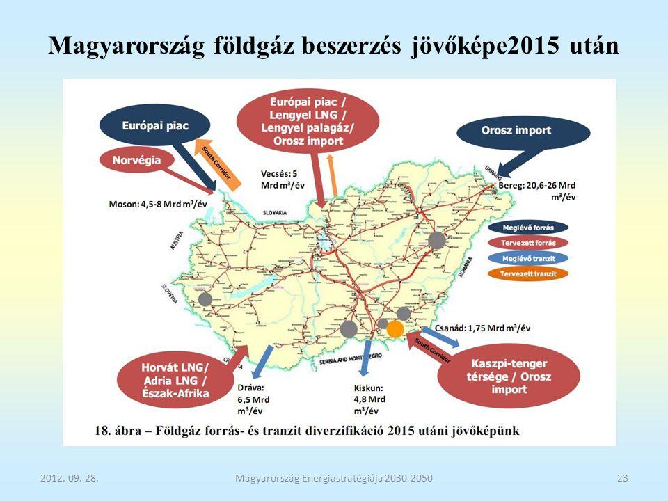 Magyarország földgáz beszerzés jövőképe2015 után