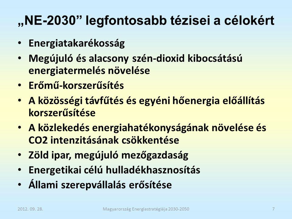 """""""NE-2030 legfontosabb tézisei a célokért"""