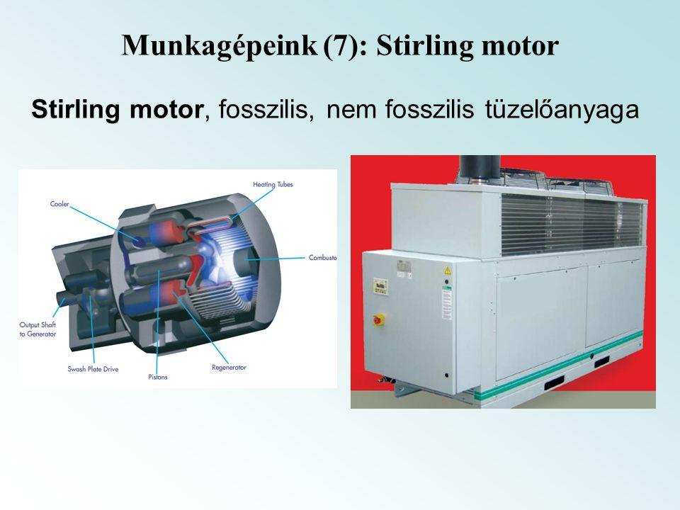 Munkagépeink (7): Stirling motor