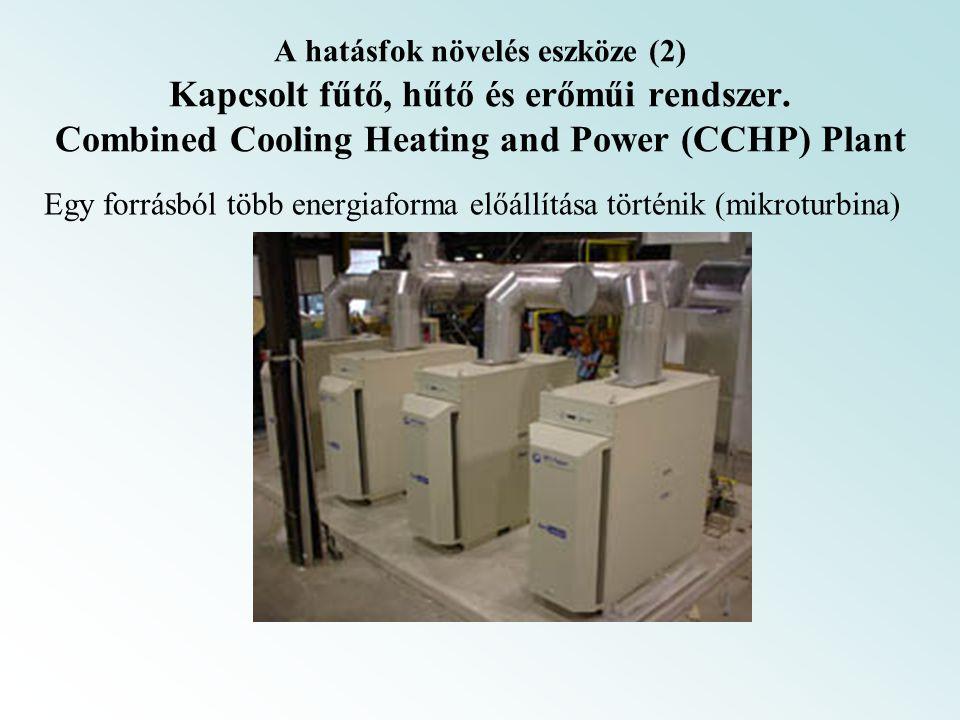 A hatásfok növelés eszköze (2) Kapcsolt fűtő, hűtő és erőműi rendszer