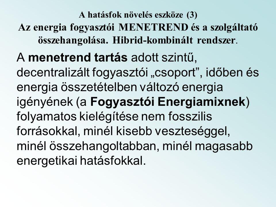 A hatásfok növelés eszköze (3) Az energia fogyasztói MENETREND és a szolgáltató összehangolása. Hibrid-kombinált rendszer.