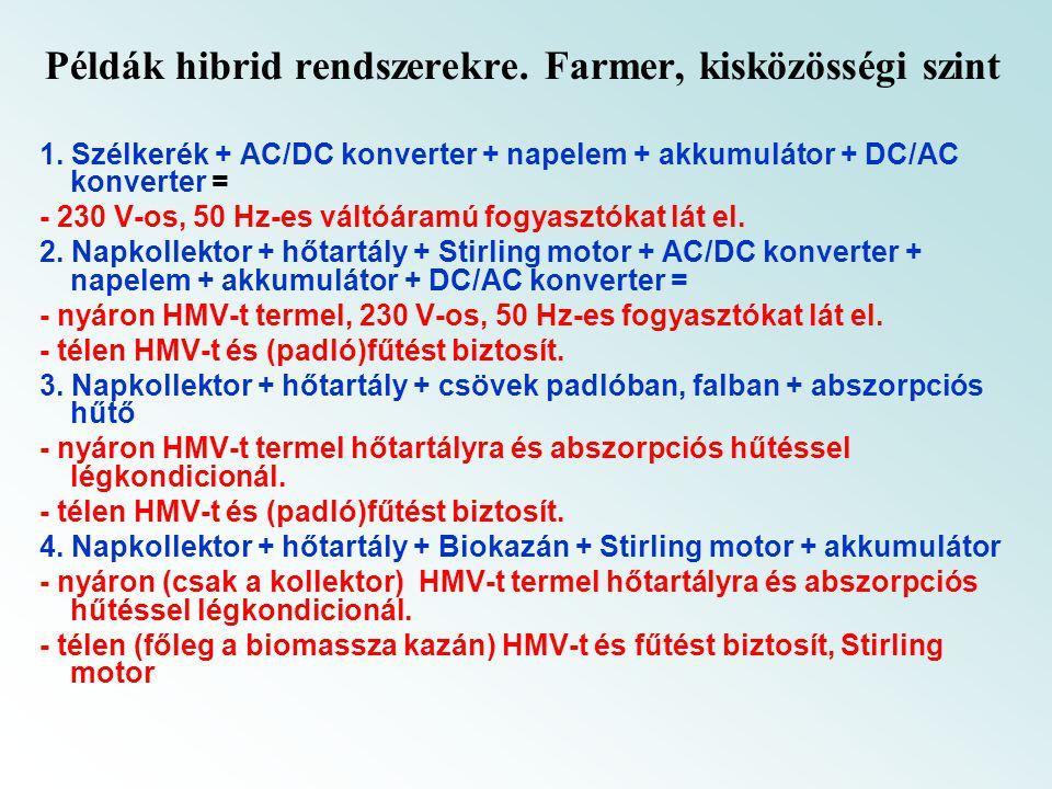 Példák hibrid rendszerekre. Farmer, kisközösségi szint