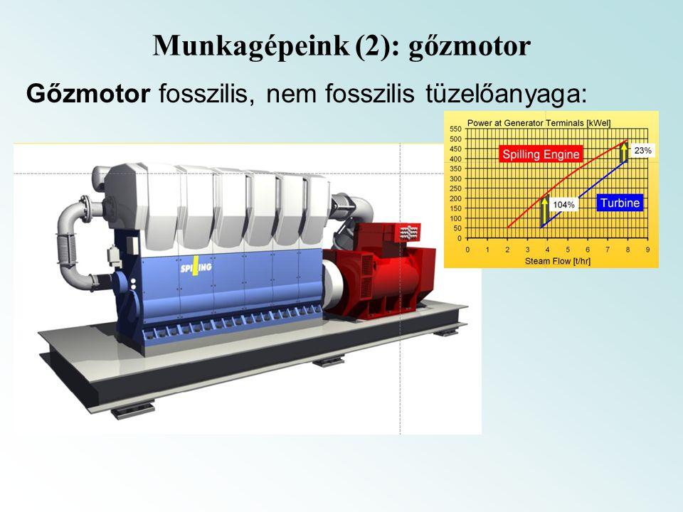 Munkagépeink (2): gőzmotor