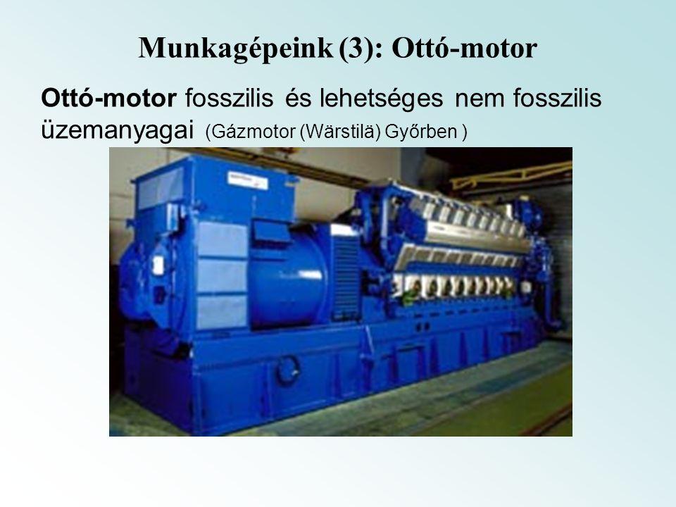 Munkagépeink (3): Ottó-motor