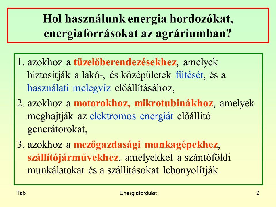 Hol használunk energia hordozókat, energiaforrásokat az agráriumban