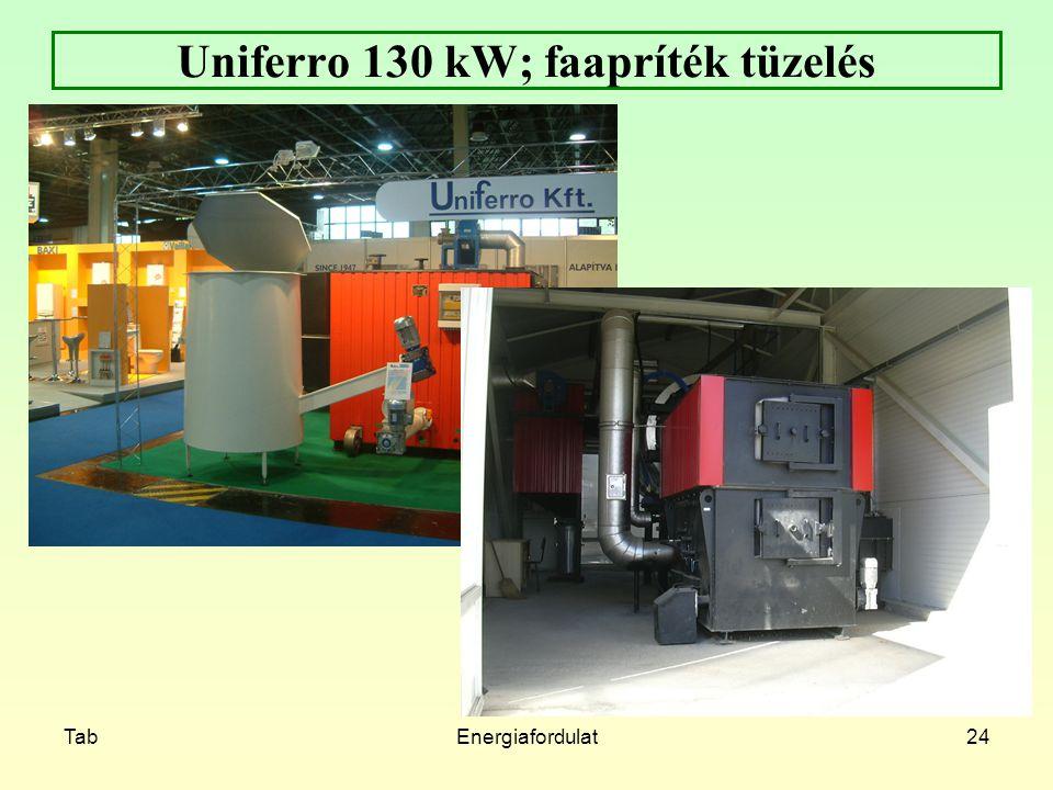Uniferro 130 kW; faapríték tüzelés