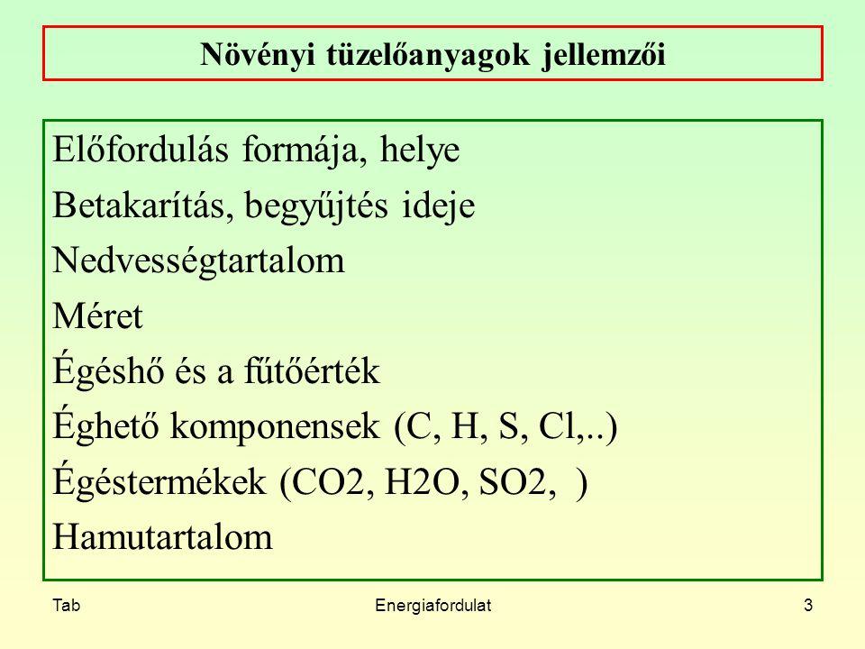 Növényi tüzelőanyagok jellemzői