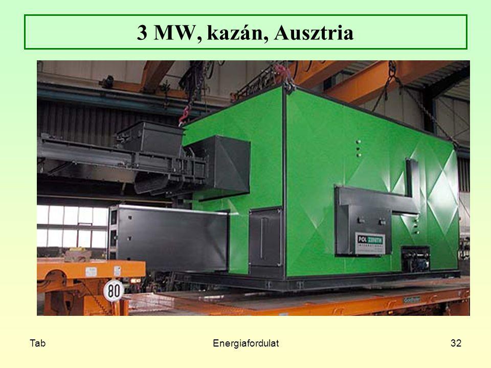 3 MW, kazán, Ausztria Tab Energiafordulat