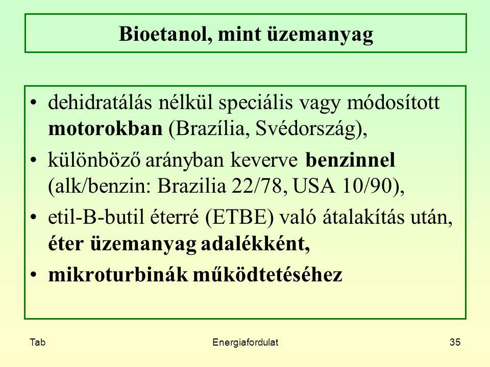 Bioetanol, mint üzemanyag