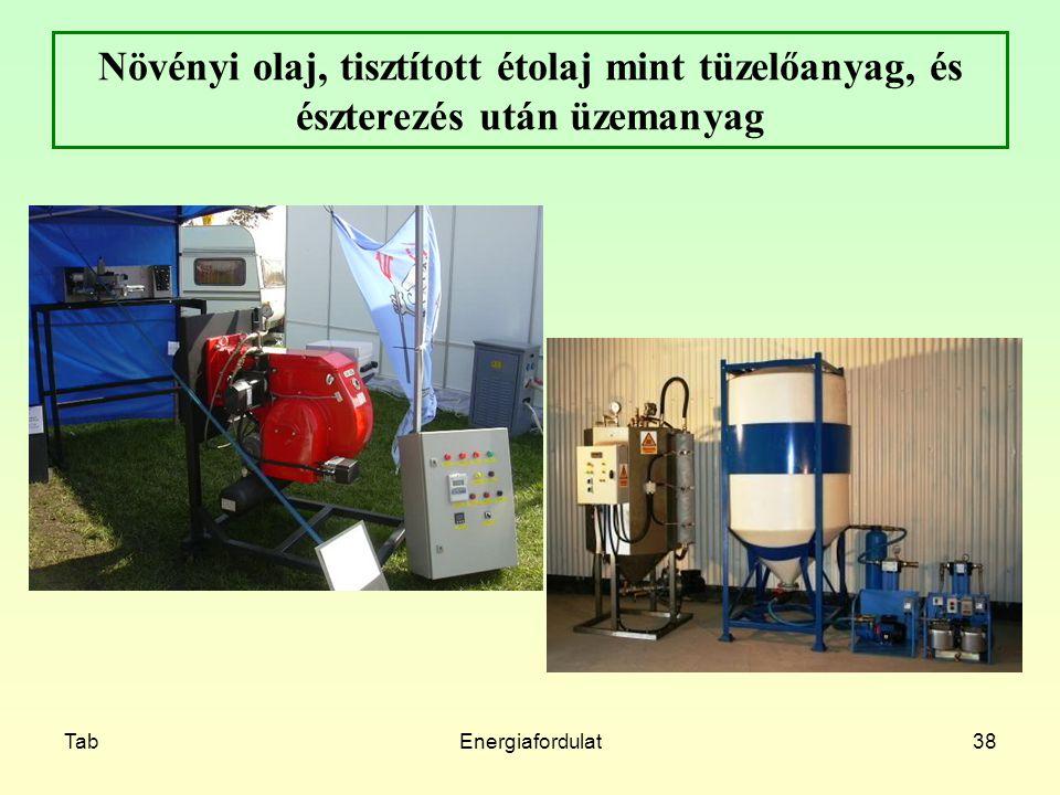 Növényi olaj, tisztított étolaj mint tüzelőanyag, és észterezés után üzemanyag
