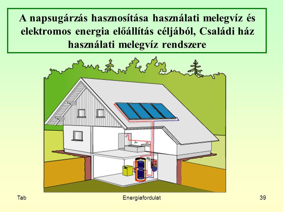 A napsugárzás hasznosítása használati melegvíz és elektromos energia előállítás céljából, Családi ház használati melegvíz rendszere