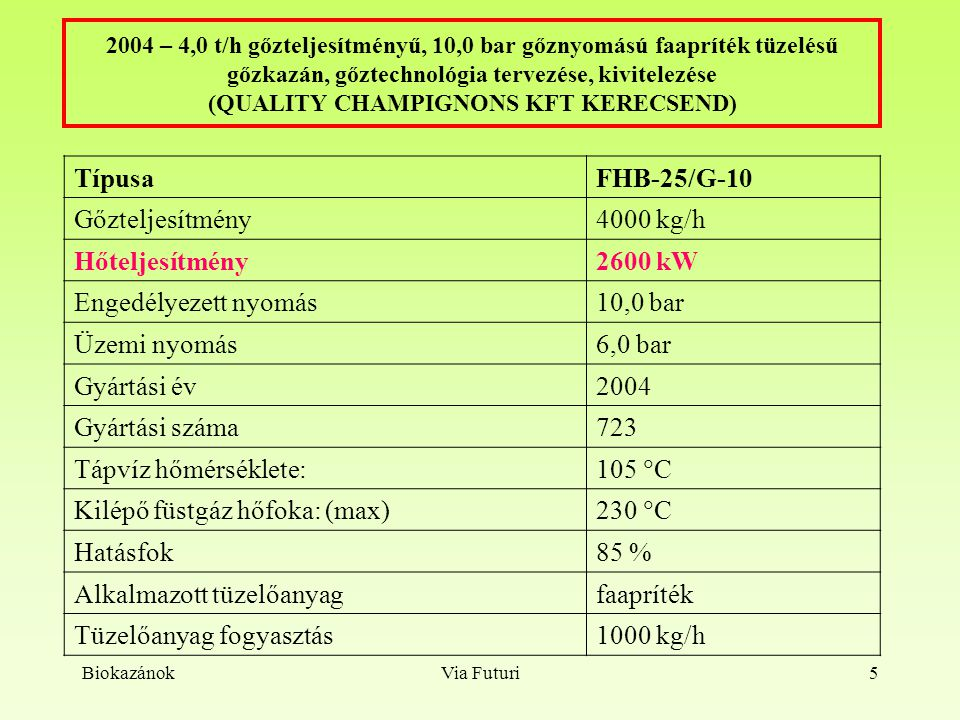 Kilépő füstgáz hőfoka: (max) 230 C Hatásfok 85 %