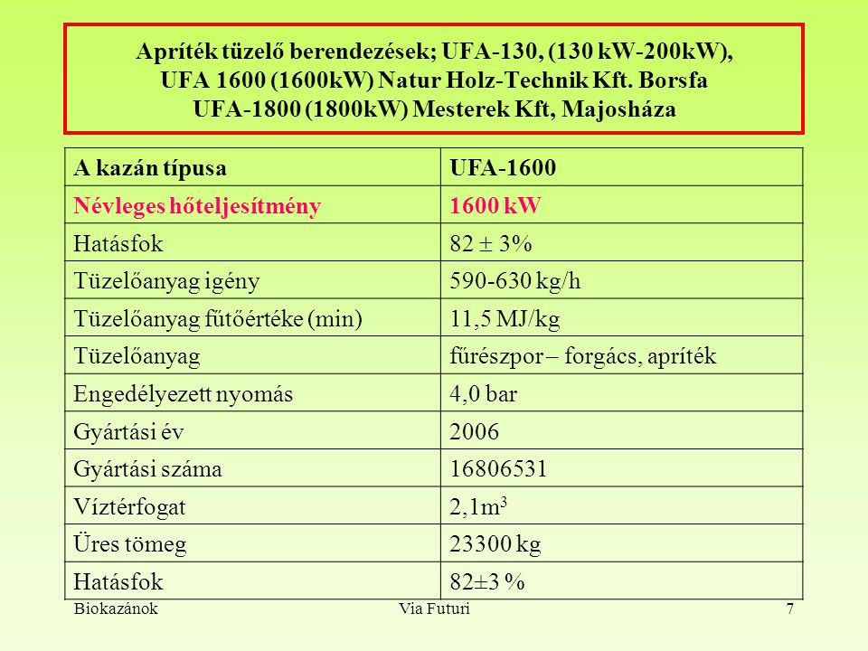 Névleges hőteljesítmény 1600 kW Hatásfok 82  3% Tüzelőanyag igény