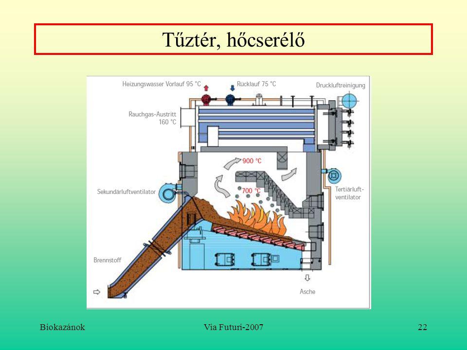 Tűztér, hőcserélő Biokazánok Via Futuri-2007
