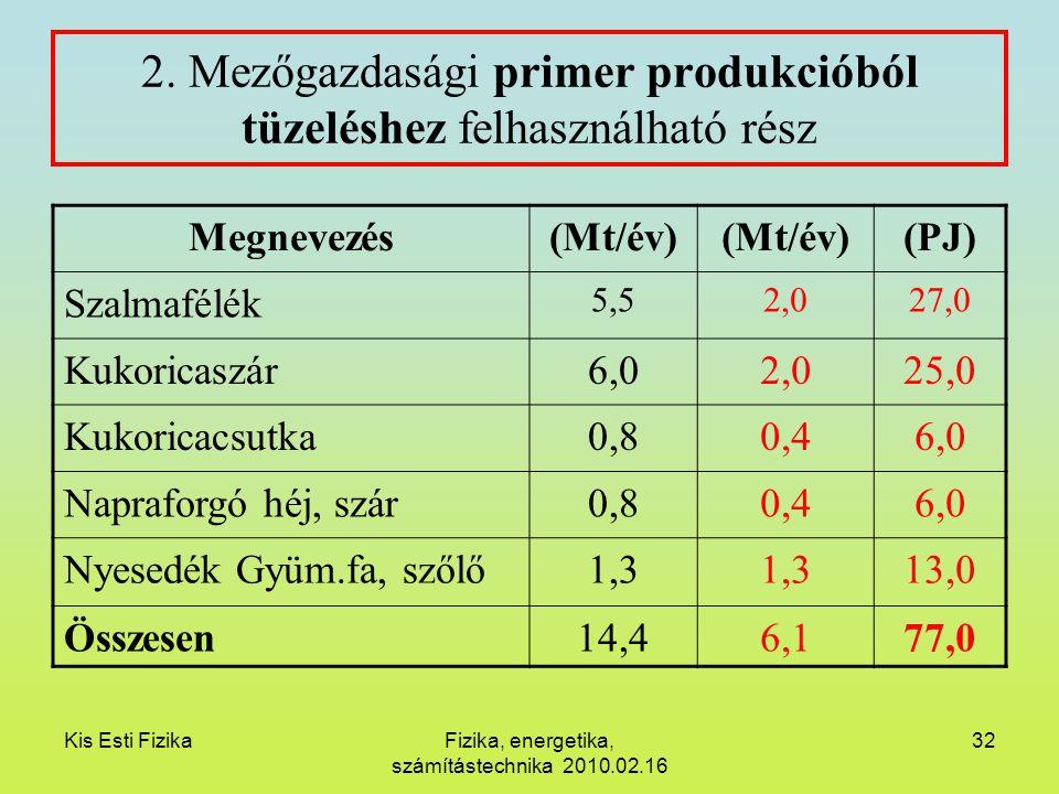 2. Mezőgazdasági primer produkcióból tüzeléshez felhasználható rész