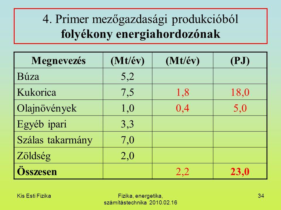 4. Primer mezőgazdasági produkcióból folyékony energiahordozónak