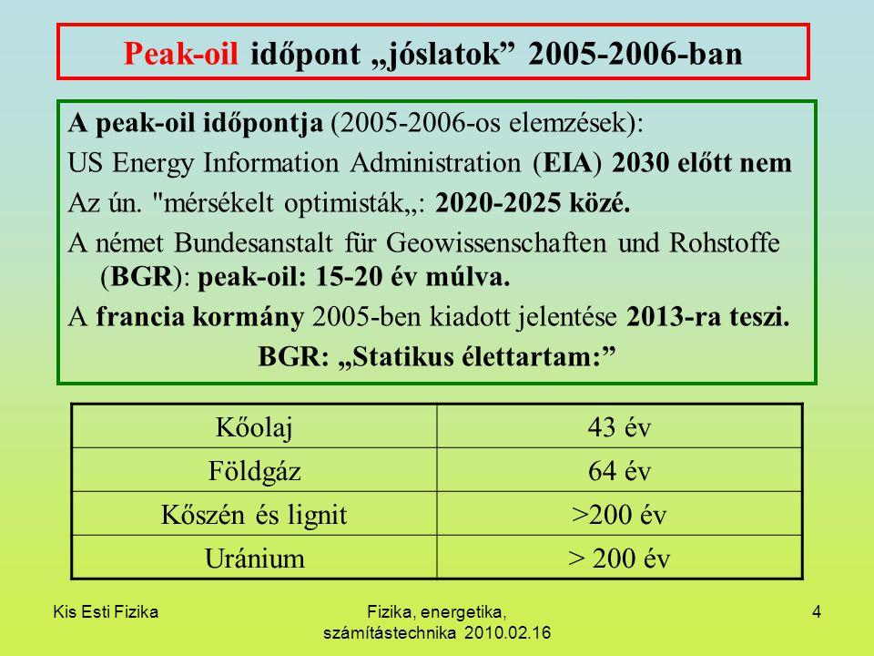 """Peak-oil időpont """"jóslatok 2005-2006-ban"""