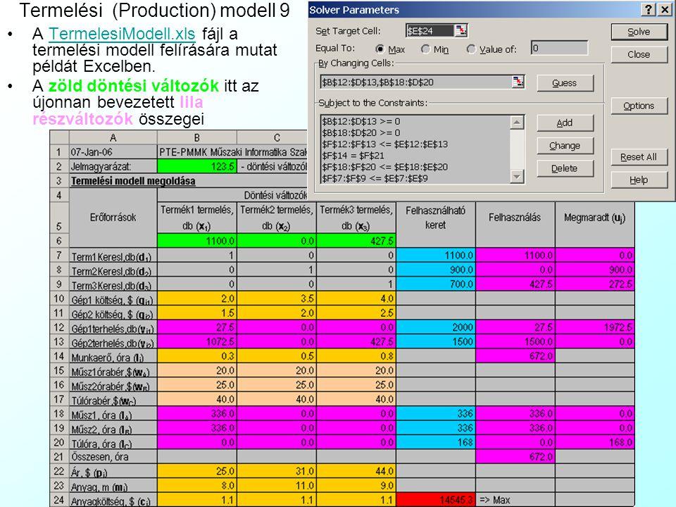 Termelési (Production) modell 9