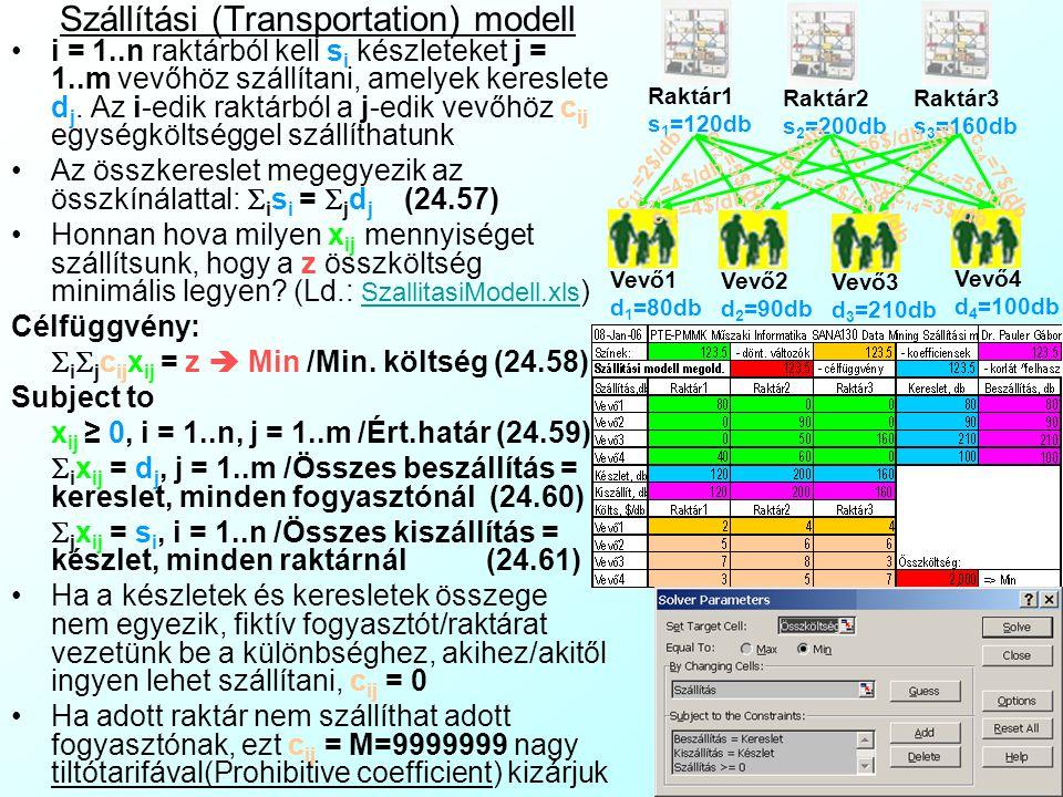 Szállítási (Transportation) modell