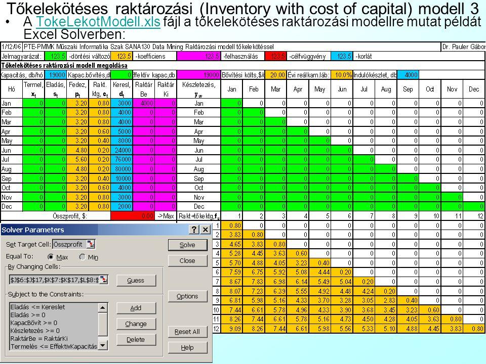 Tőkelekötéses raktározási (Inventory with cost of capital) modell 3
