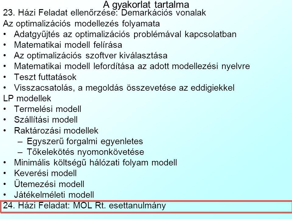 A gyakorlat tartalma 23. Házi Feladat ellenőrzése: Demarkációs vonalak