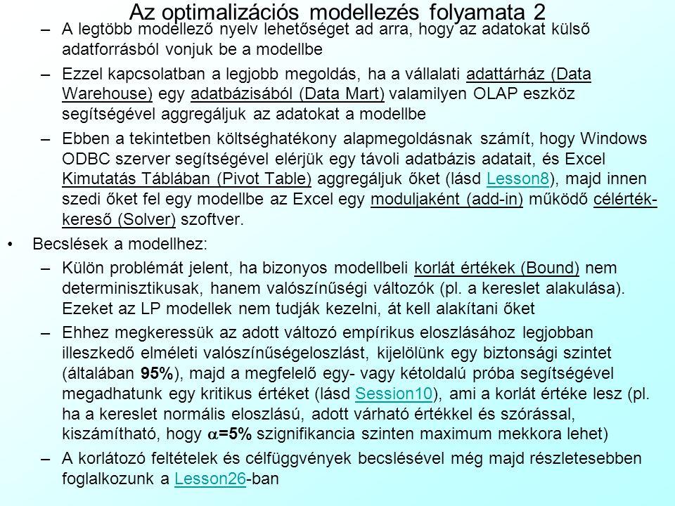 Az optimalizációs modellezés folyamata 2