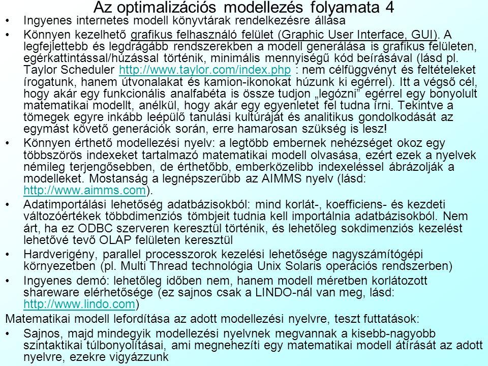 Az optimalizációs modellezés folyamata 4