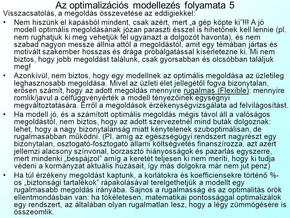 Az optimalizációs modellezés folyamata 5