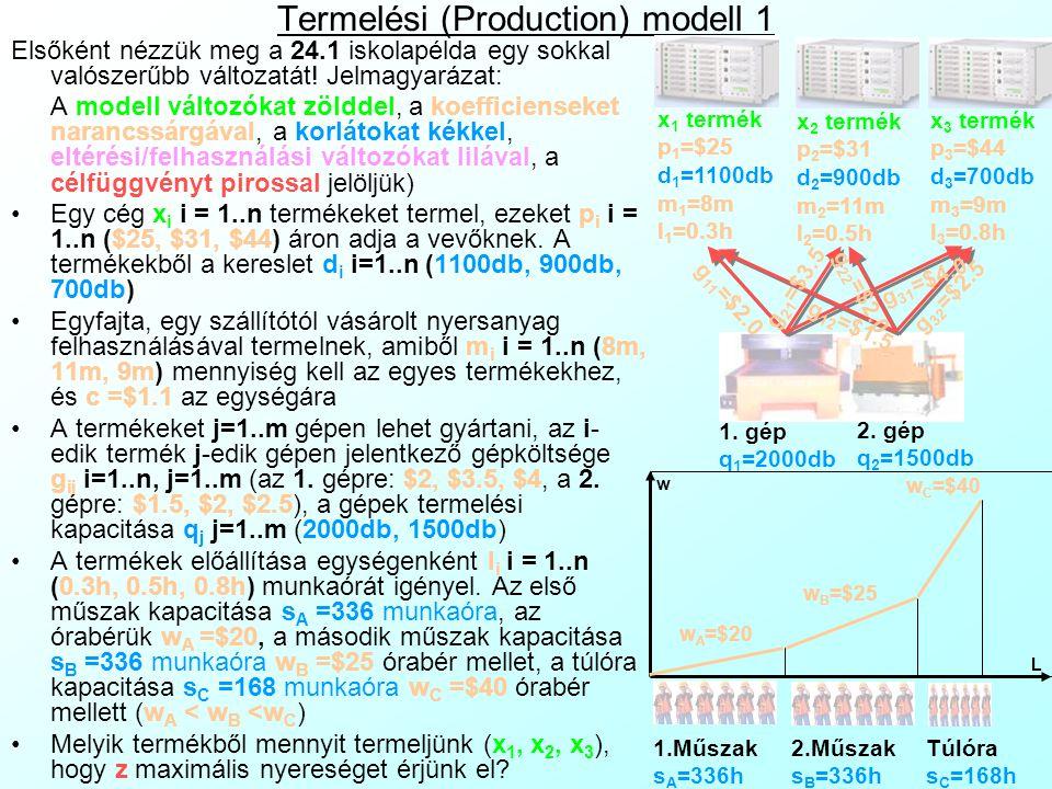 Termelési (Production) modell 1
