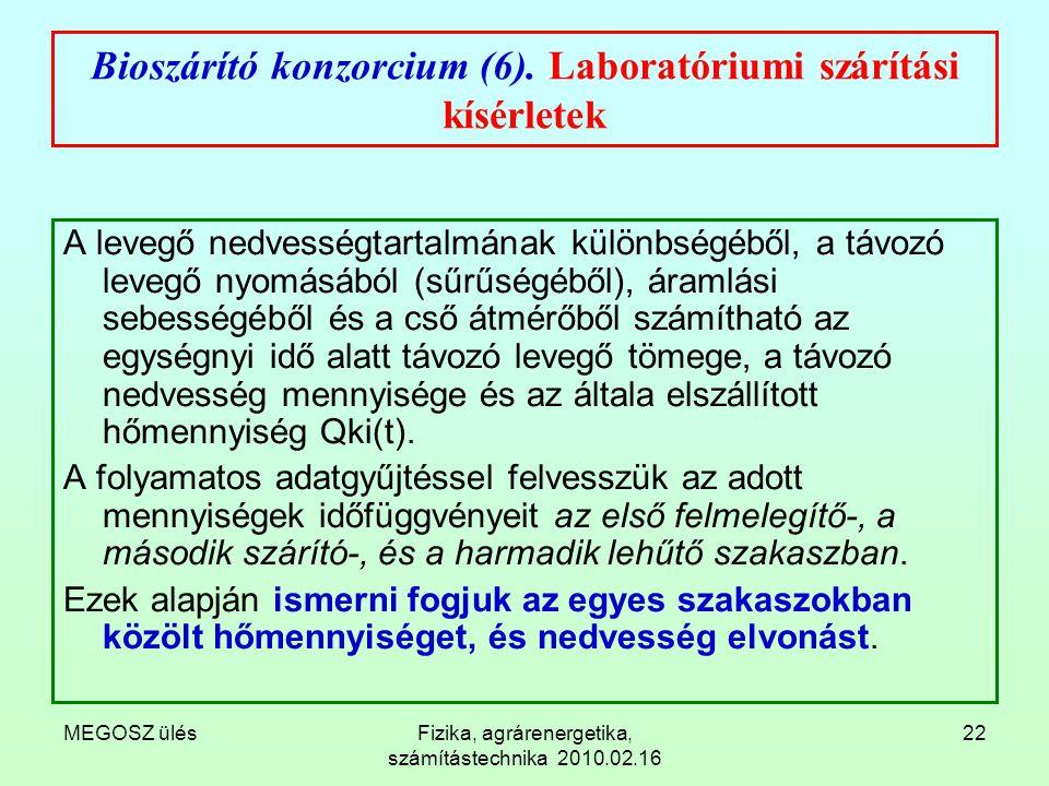 Bioszárító konzorcium (6). Laboratóriumi szárítási kísérletek