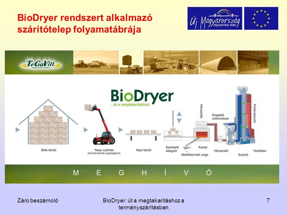 BioDryer rendszert alkalmazó szárítótelep folyamatábrája