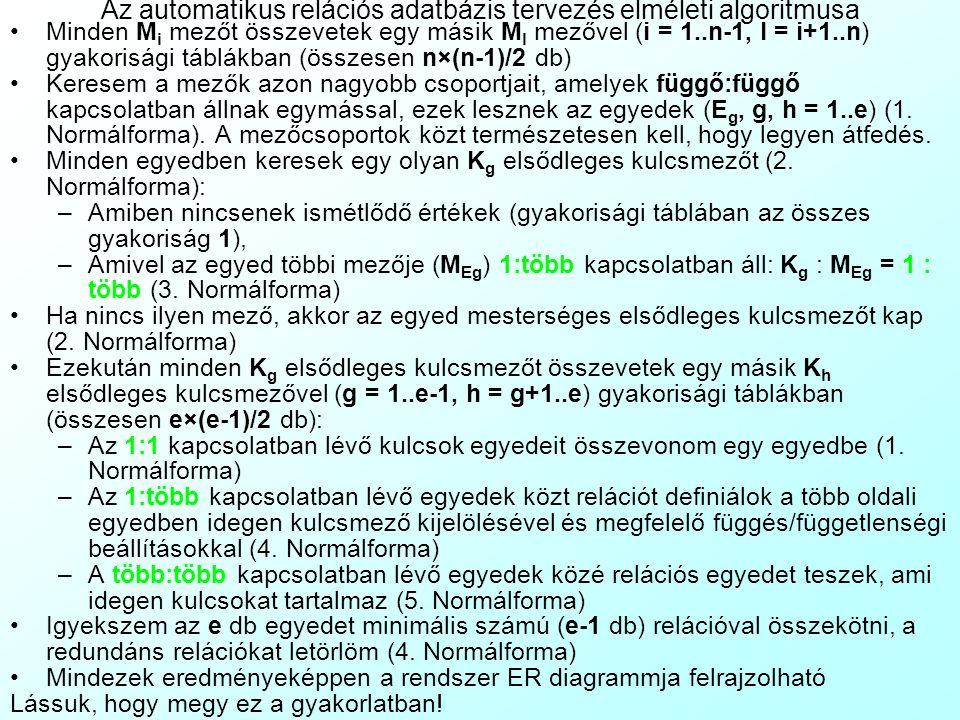 Az automatikus relációs adatbázis tervezés elméleti algoritmusa