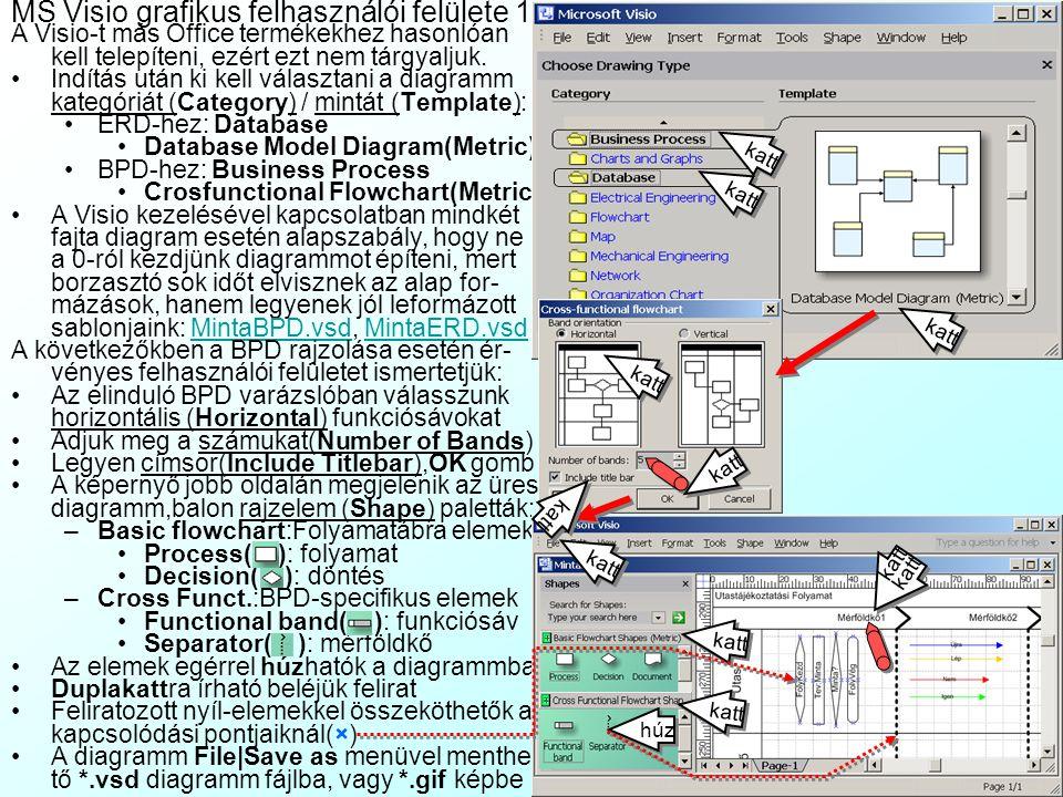 MS Visio grafikus felhasználói felülete 1