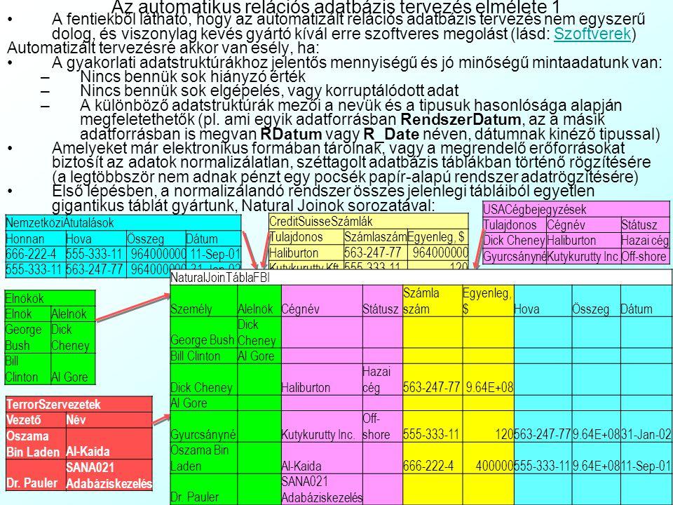 Az automatikus relációs adatbázis tervezés elmélete 1
