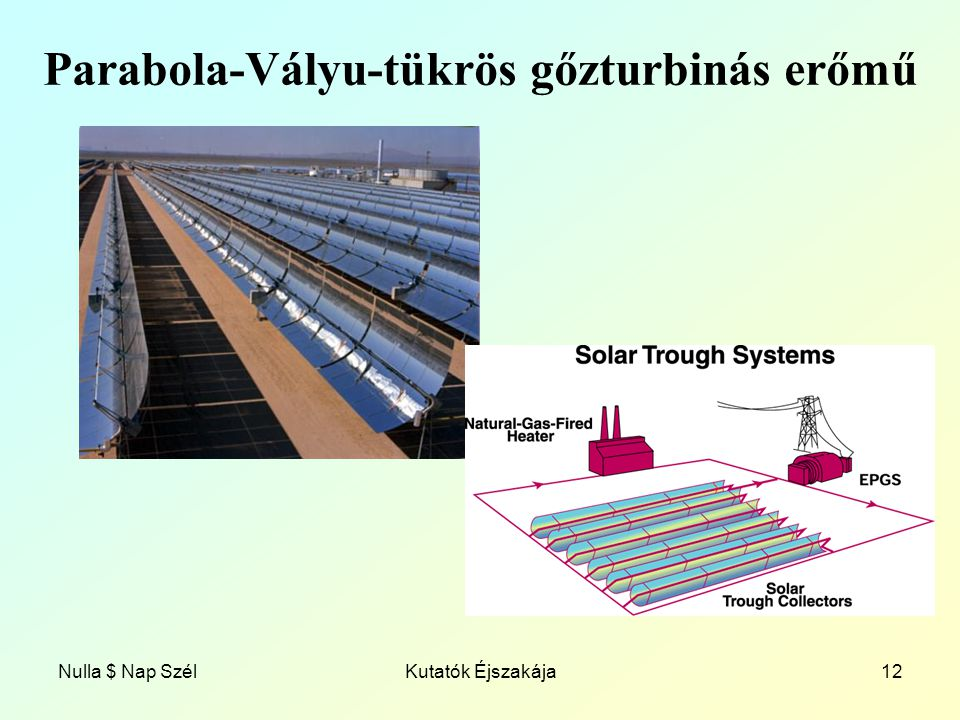 Parabola-Vályu-tükrös gőzturbinás erőmű