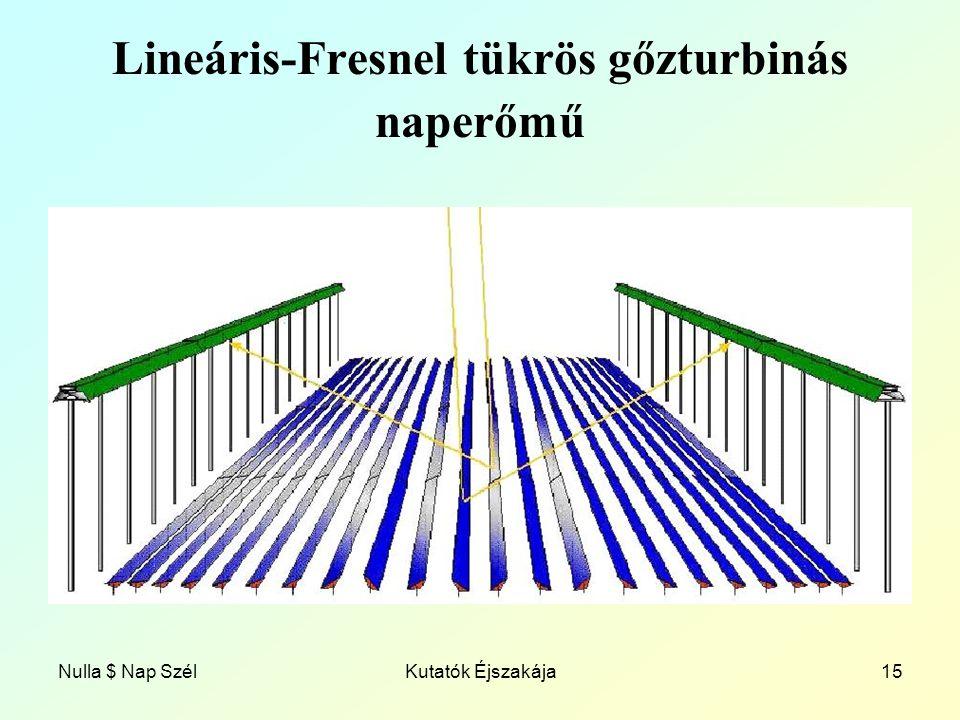Lineáris-Fresnel tükrös gőzturbinás naperőmű