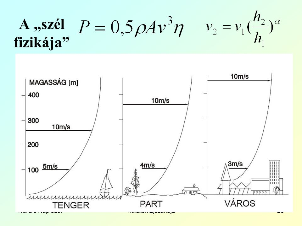 """A """"szél fizikája Nulla $ Nap Szél Kutatók Éjszakája"""