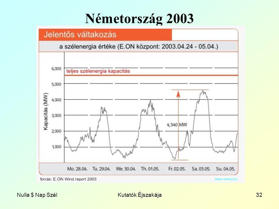Németország 2003 Nulla $ Nap Szél Kutatók Éjszakája