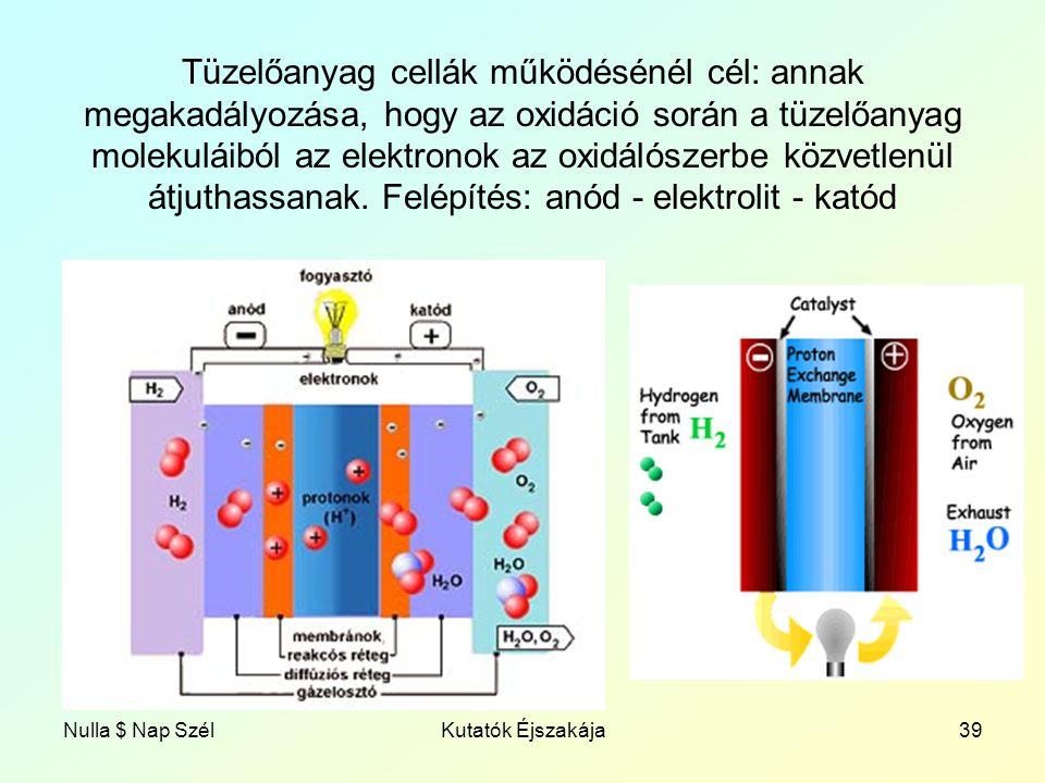 Tüzelőanyag cellák működésénél cél: annak megakadályozása, hogy az oxidáció során a tüzelőanyag molekuláiból az elektronok az oxidálószerbe közvetlenül átjuthassanak. Felépítés: anód - elektrolit - katód