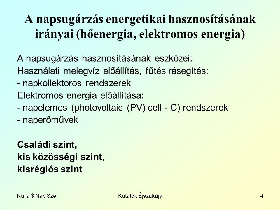 A napsugárzás energetikai hasznosításának irányai (hőenergia, elektromos energia)