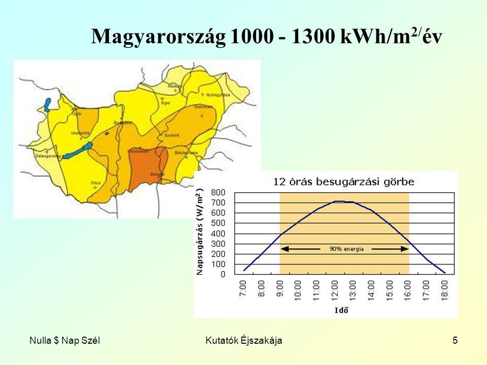 Magyarország 1000 - 1300 kWh/m2/év