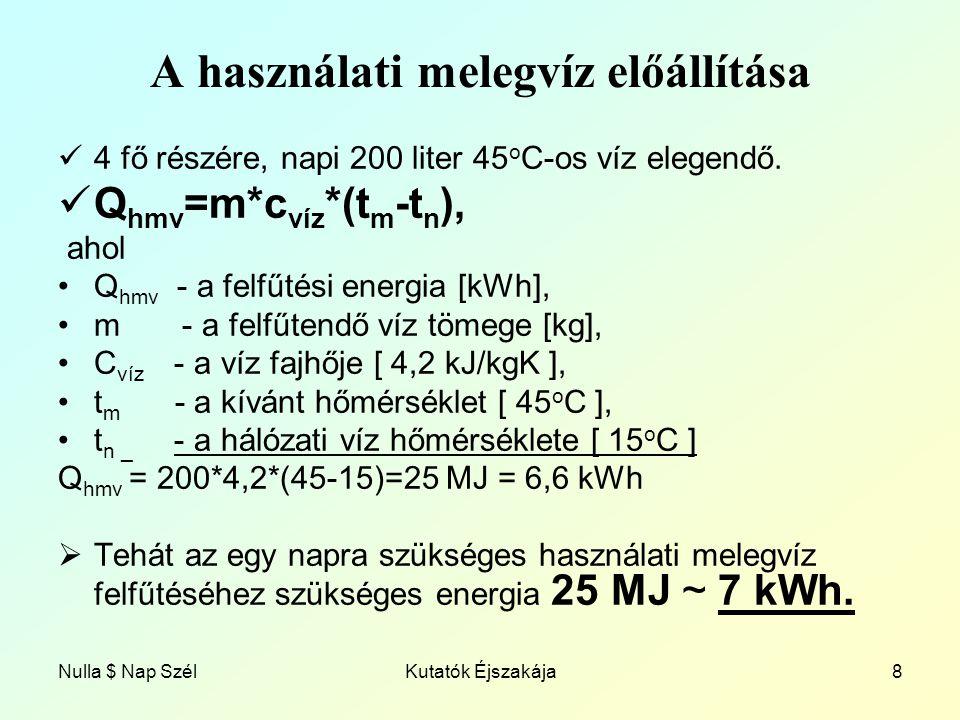 A használati melegvíz előállítása