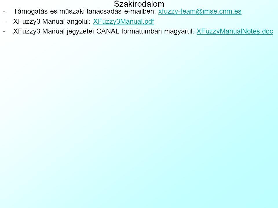 Szakirodalom Támogatás és műszaki tanácsadás e-mailben: xfuzzy-team@imse.cnm.es. XFuzzy3 Manual angolul: XFuzzy3Manual.pdf.