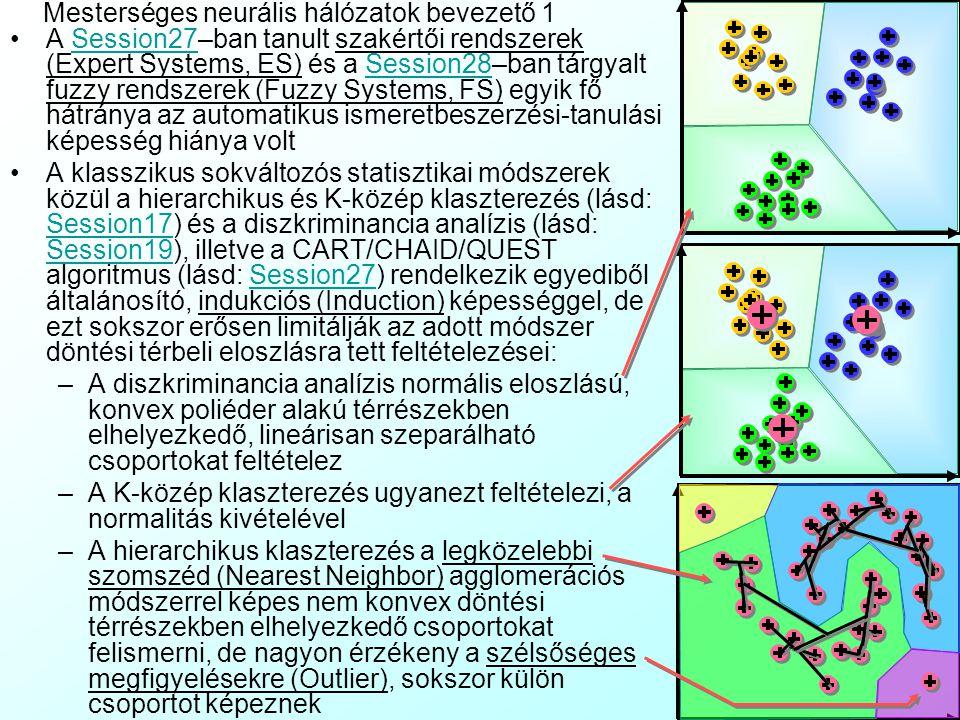 Mesterséges neurális hálózatok bevezető 1