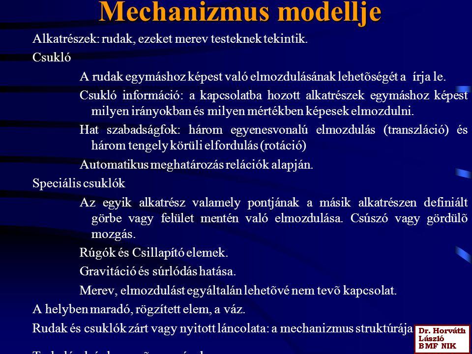 Mechanizmus modellje Alkatrészek: rudak, ezeket merev testeknek tekintik. Csukló.