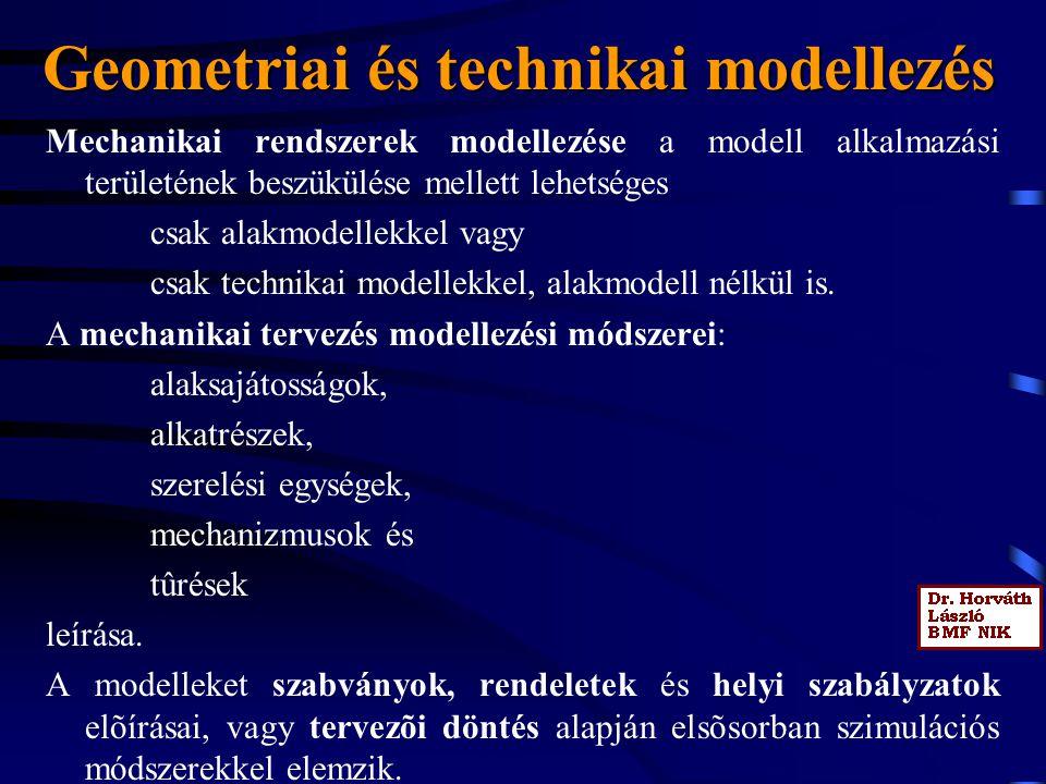 Geometriai és technikai modellezés